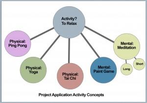Activity Concept2