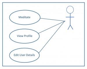 UseCase_EditDETS_Level2